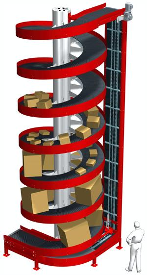 Ryson Wide Trak Spirals Conveyor