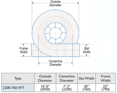 Ryson Wide Trak spirals Size Chart