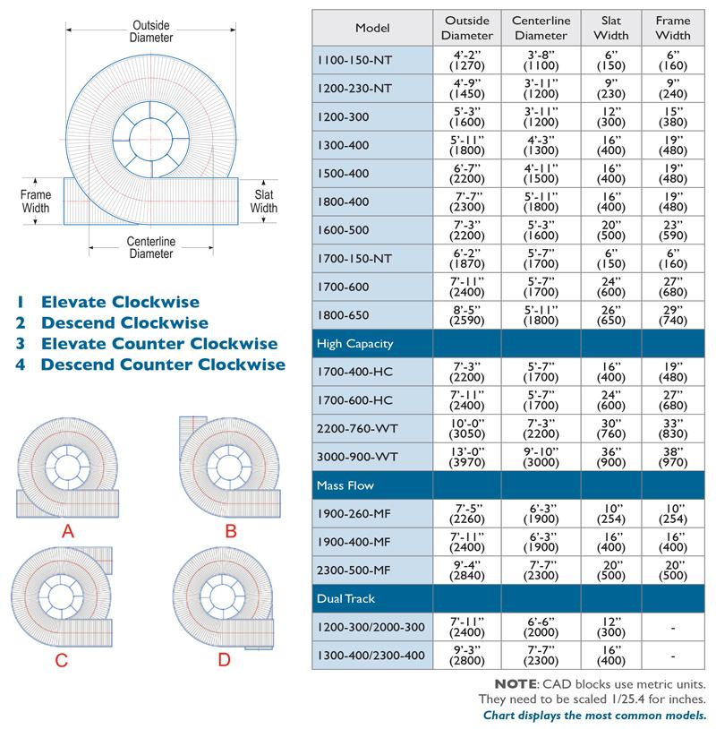 Spiral Conveyor Size Chart