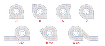 Spiral Conveyors Configurations