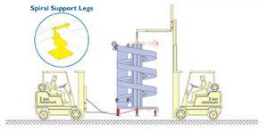 Spiral Support legs on installation