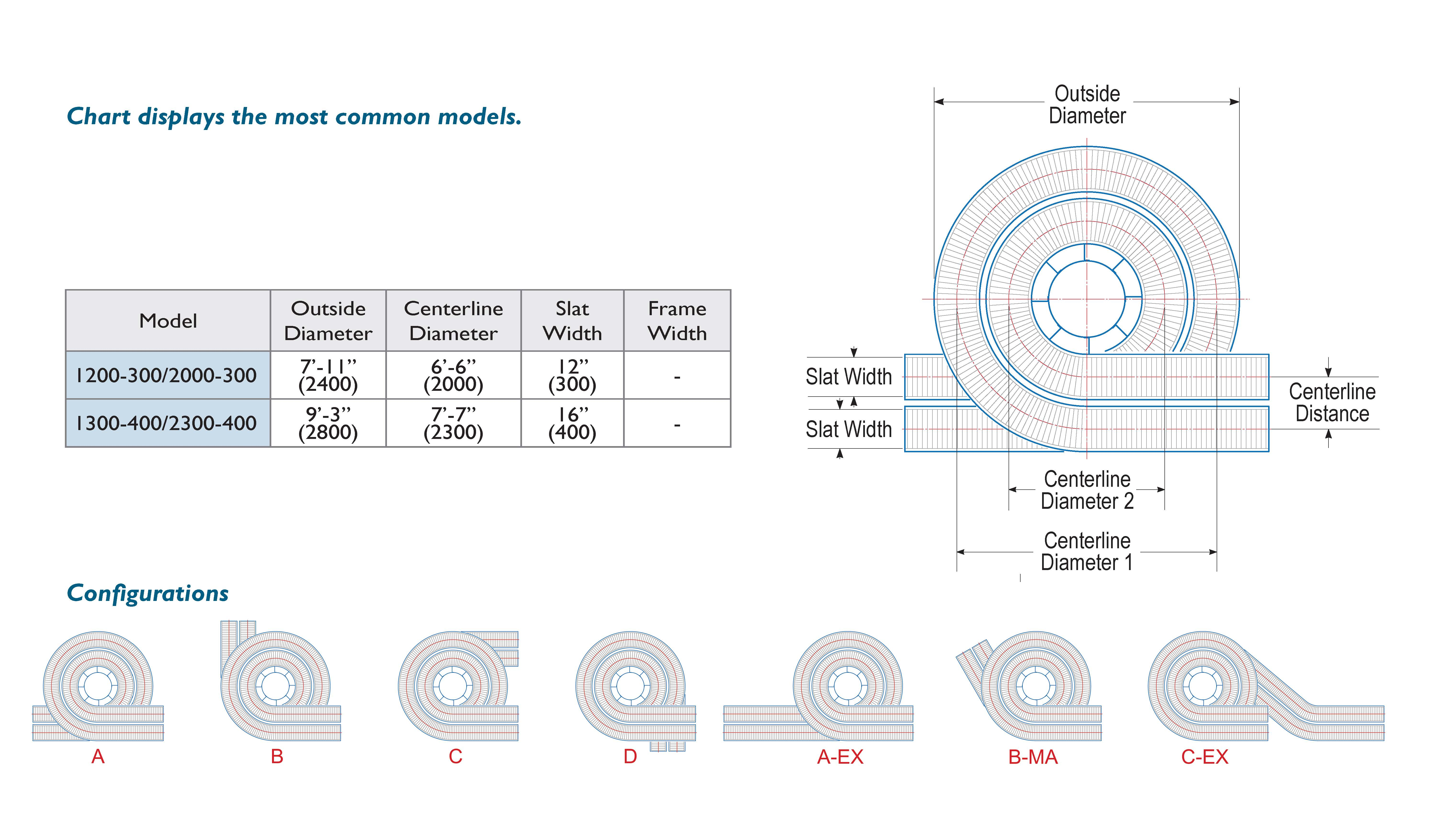 Dual Track Spiral Size Chart