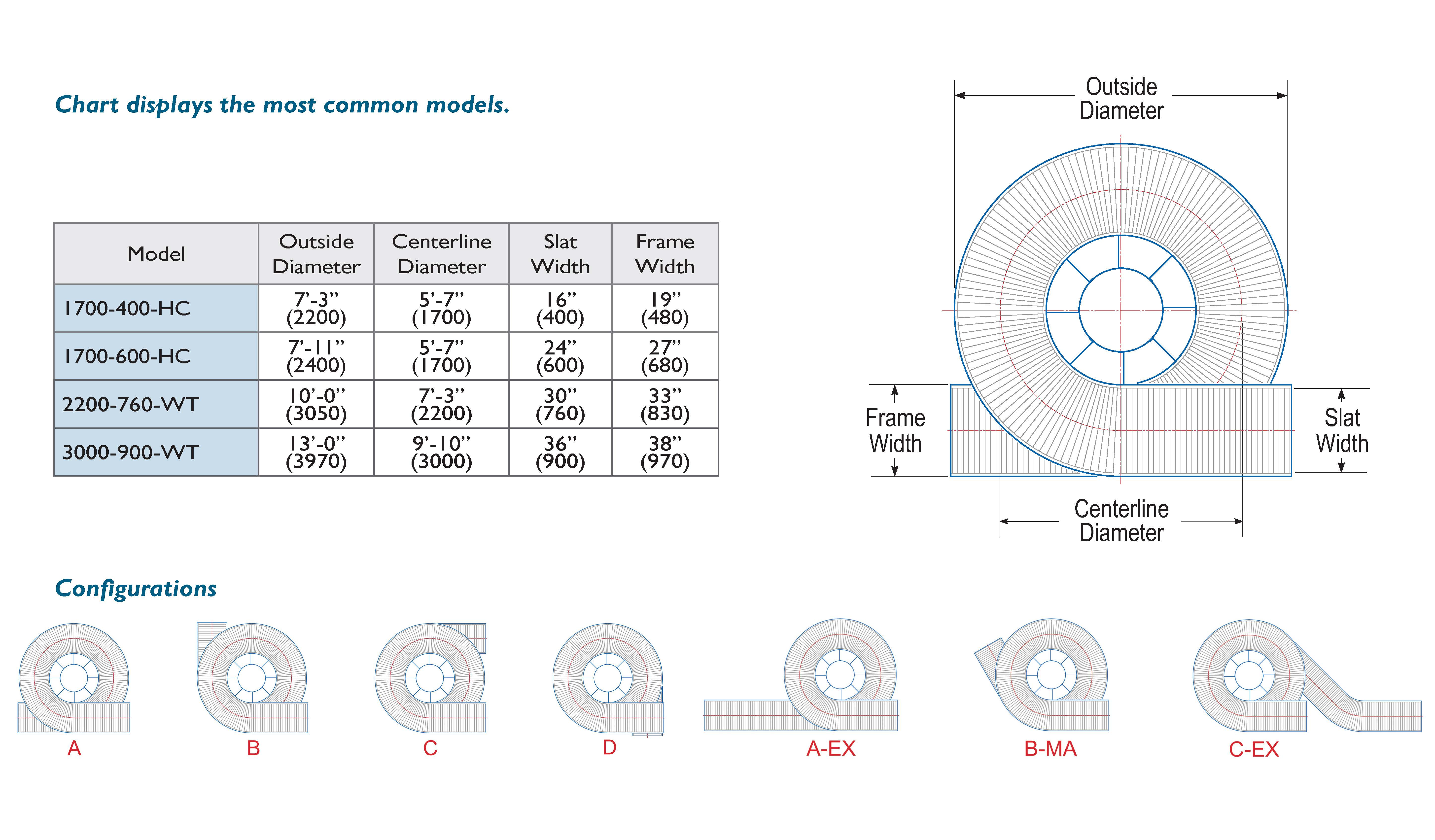 High Capacity Spiral Size Chart