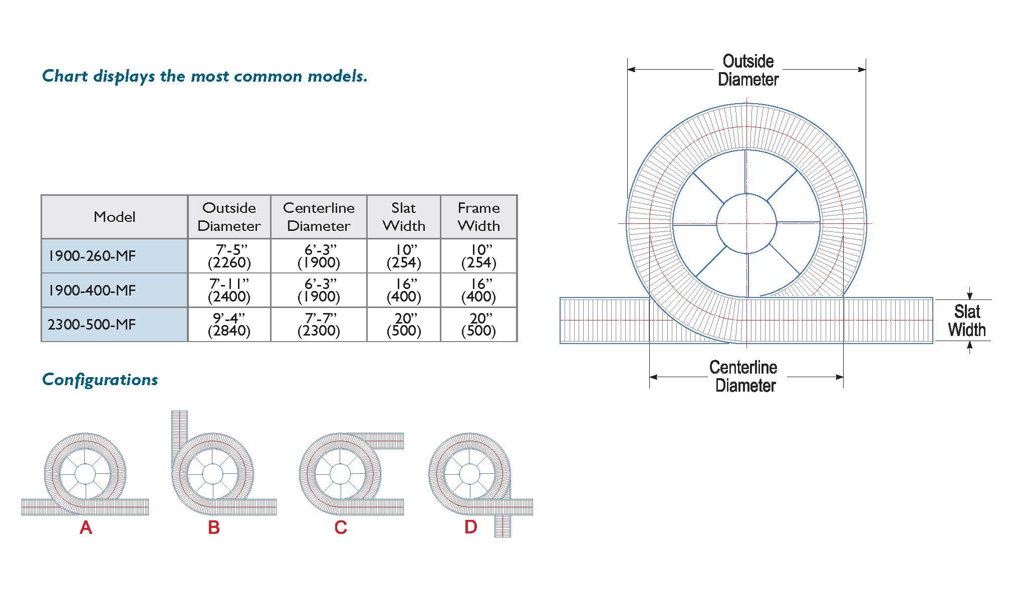 Mass Flow Conveyor Size Chart
