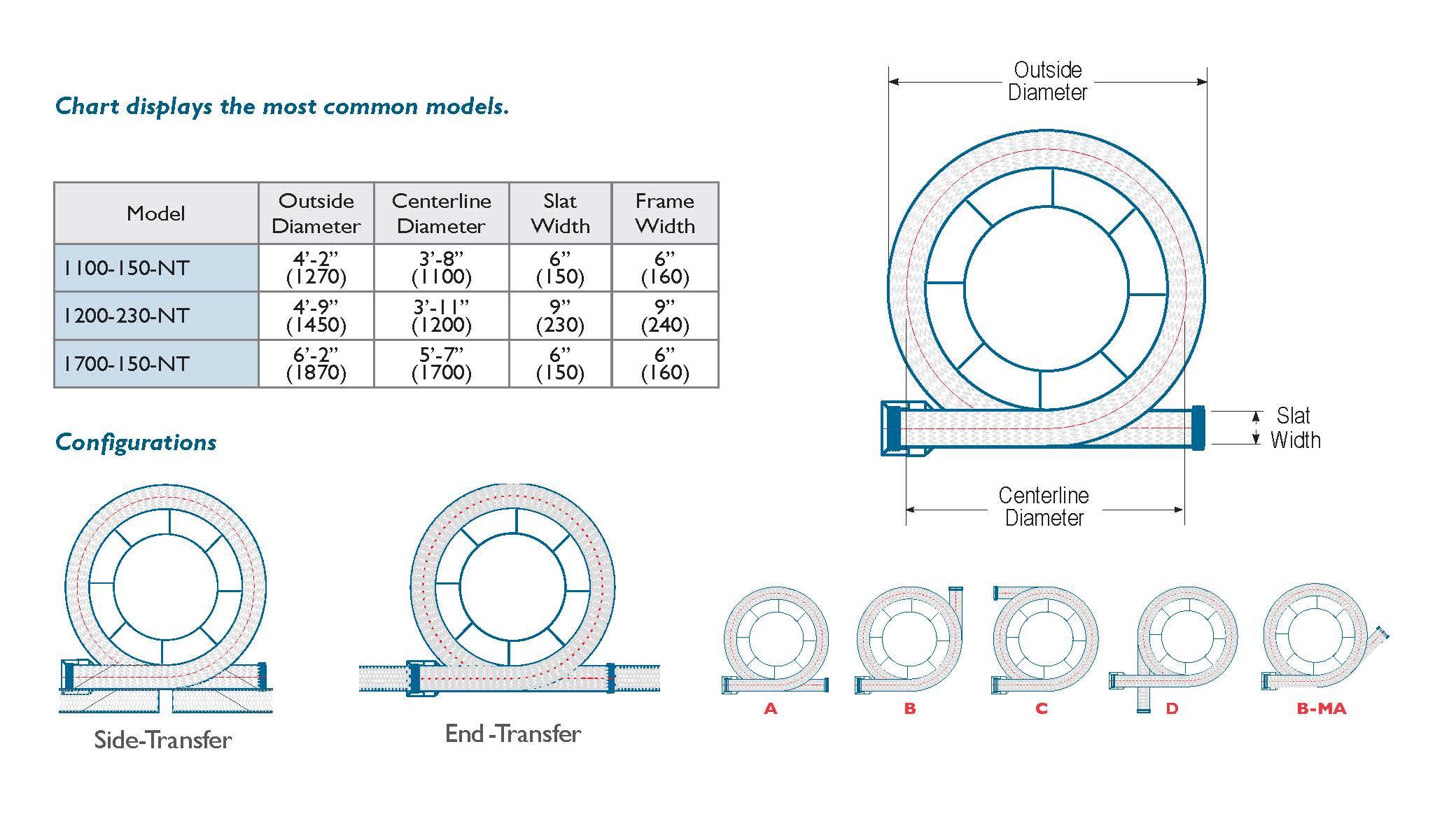 Ryson Narrow Trak Spiral Conveyor Size Chart