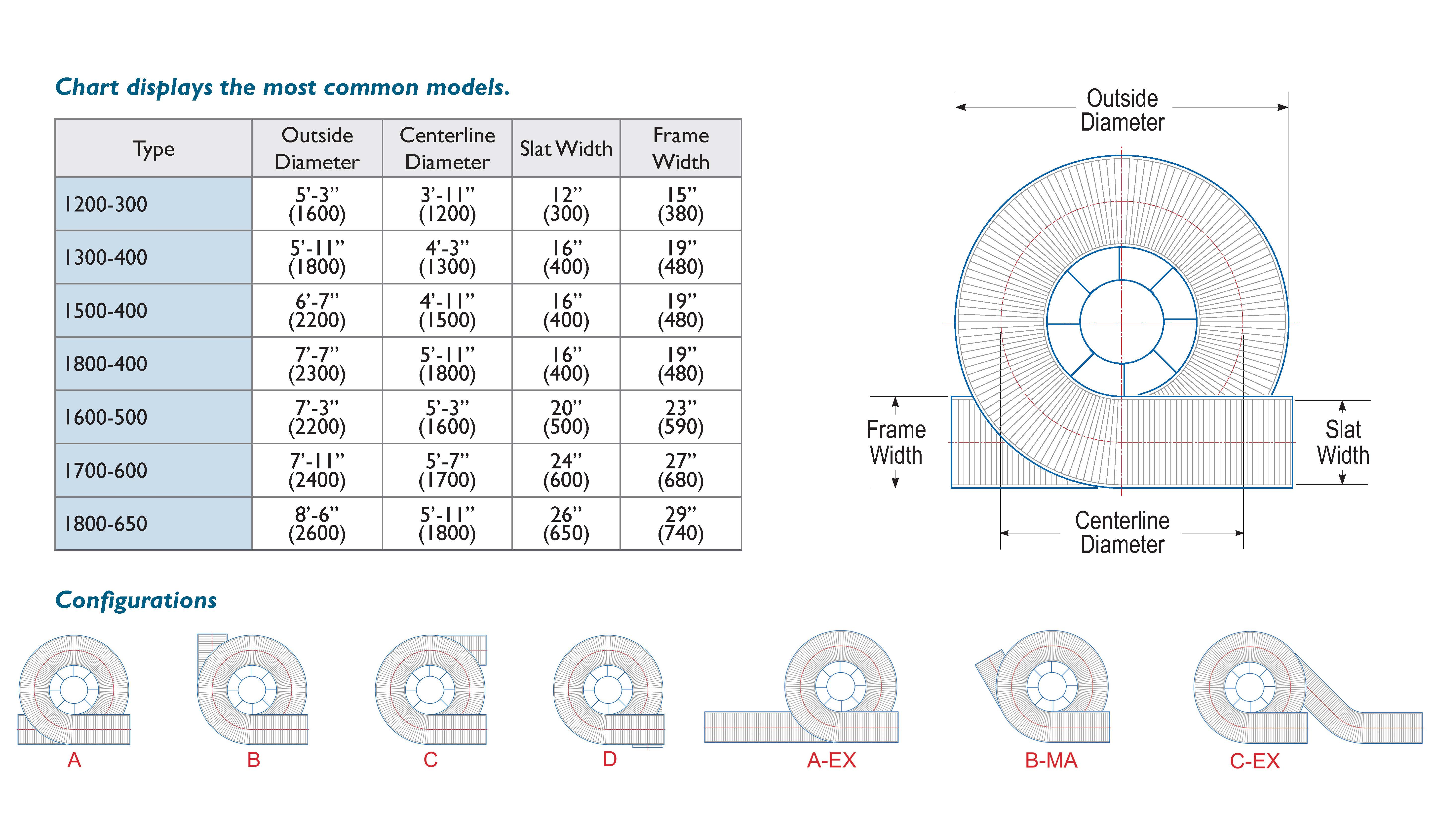 Ryson Unit Load Spiral Conveyor Size Chart