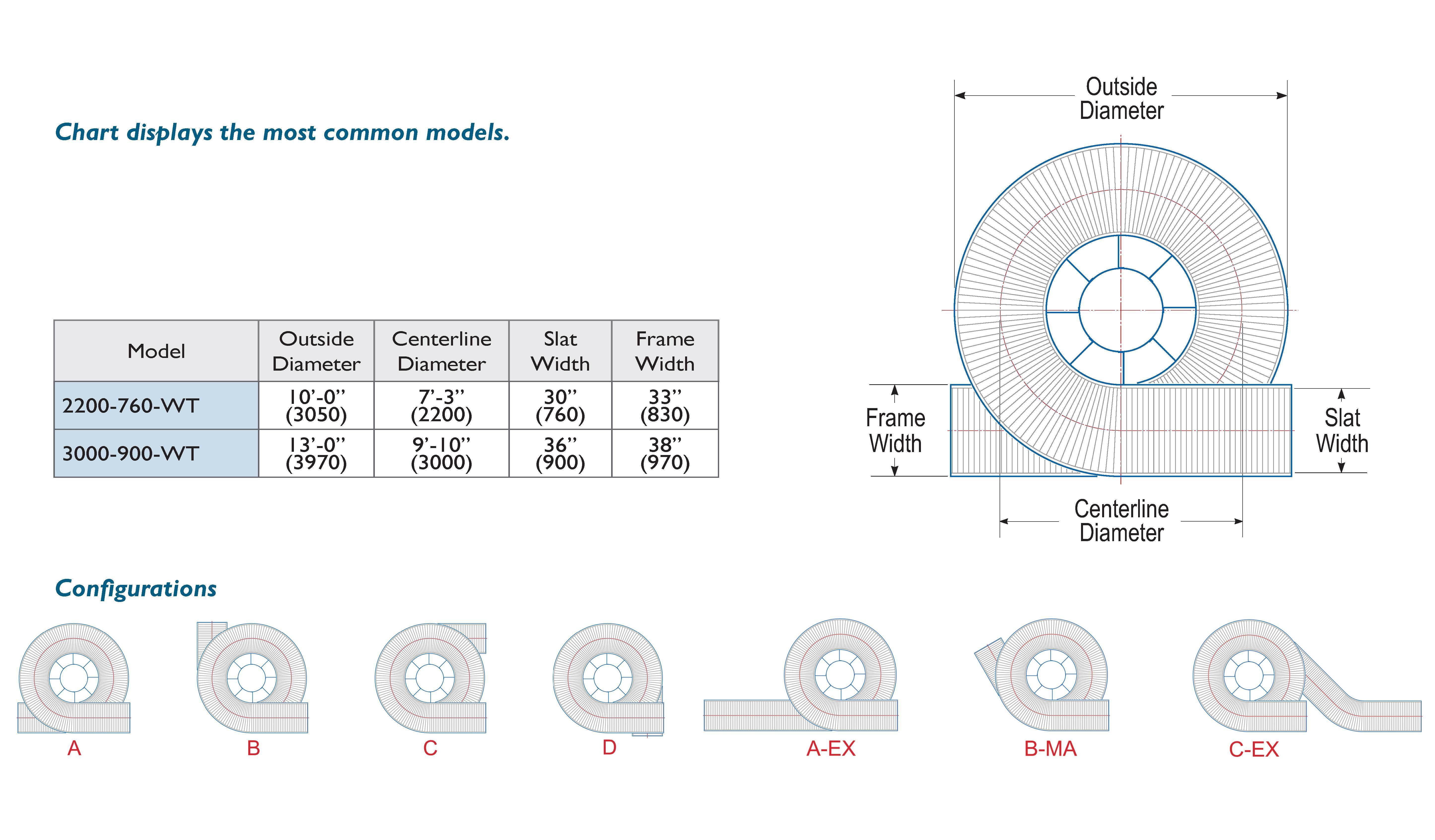 Ryson Wide Trak Spiral Sizing Chart