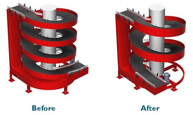 Repurposing A Ryson Spiral Conveyor