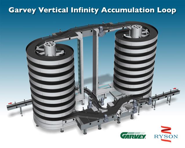 Ryson Garvey Infinity Accumulation Loop