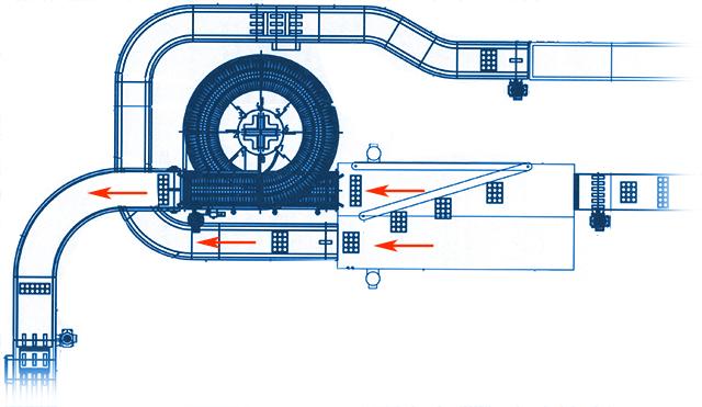 Short Spiral Conveyor Layout
