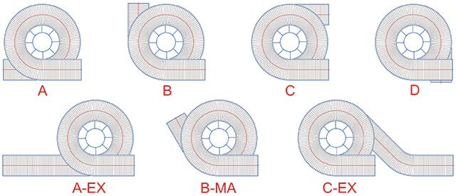 Ryson Spiral Conveyor Custom Spiral Configurations