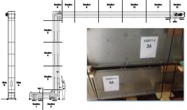 Ryson Stainless Steel Bucket Elevators Repeat Order