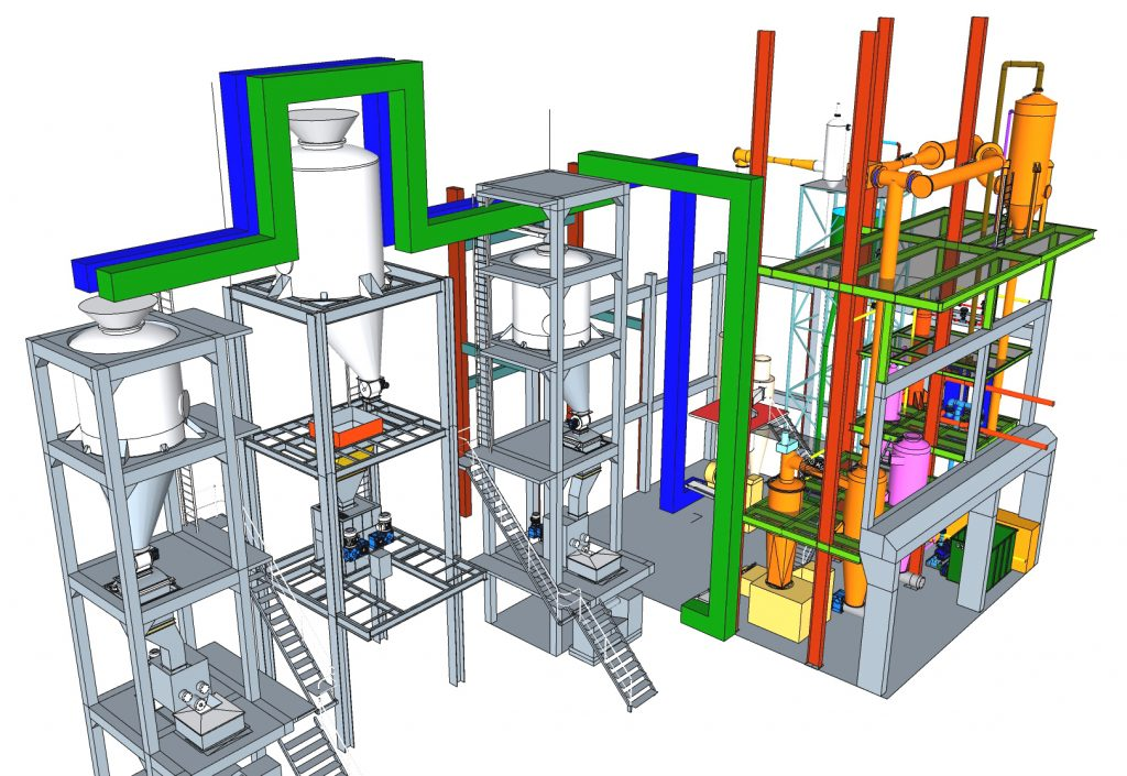 complex conveying with Ryson Bucket Elevators