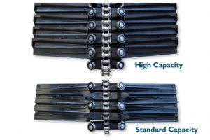 Standard Capacity vs High Capacity Slats