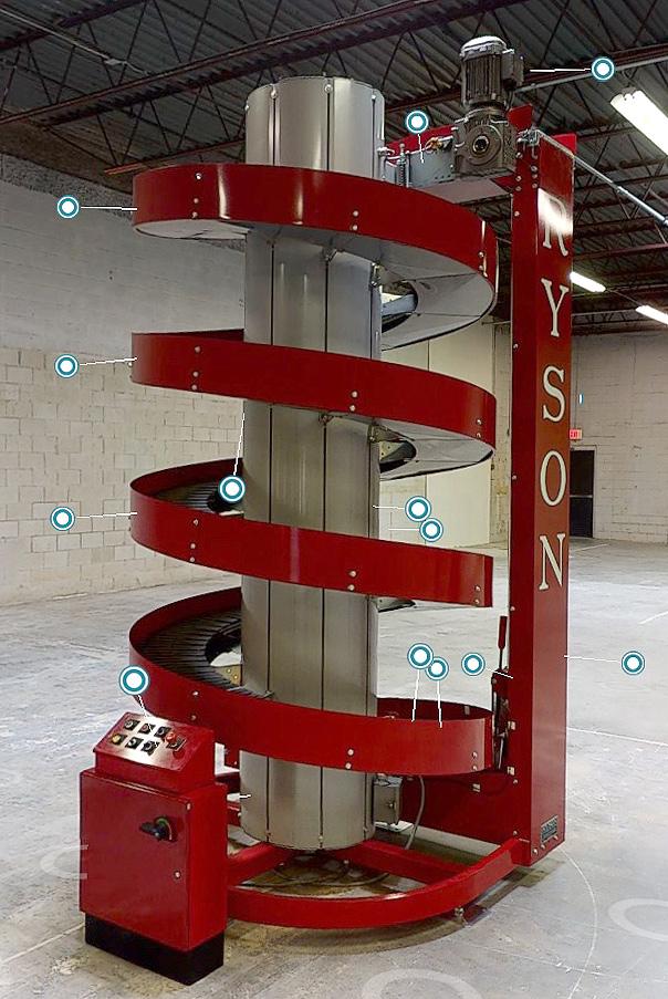 Virtual 3D tour of a Ryson Spiral